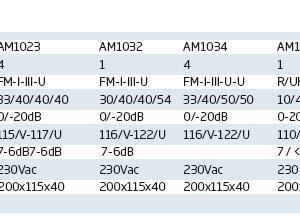 AM1100_1