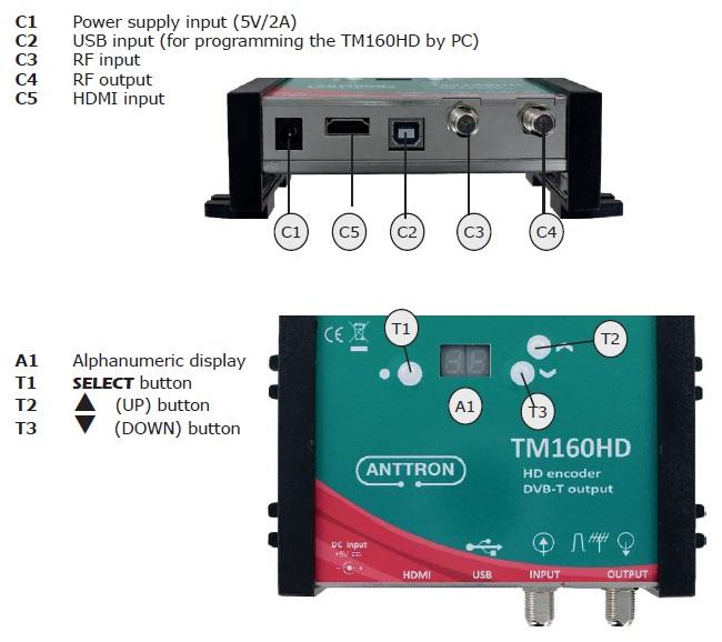 anttron-tm160hd-hdmi-modulator-1